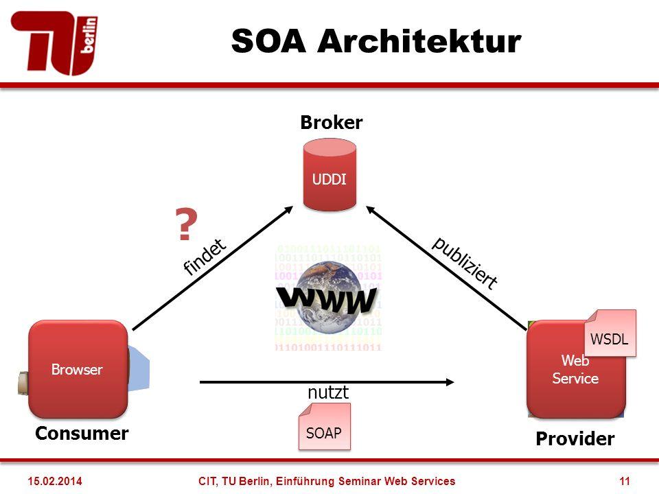 SOA Architektur Consumer Provider Broker findet publiziert nutzt SOAP UDDI Web Service Browser ? WSDL 11CIT, TU Berlin, Einführung Seminar Web Service