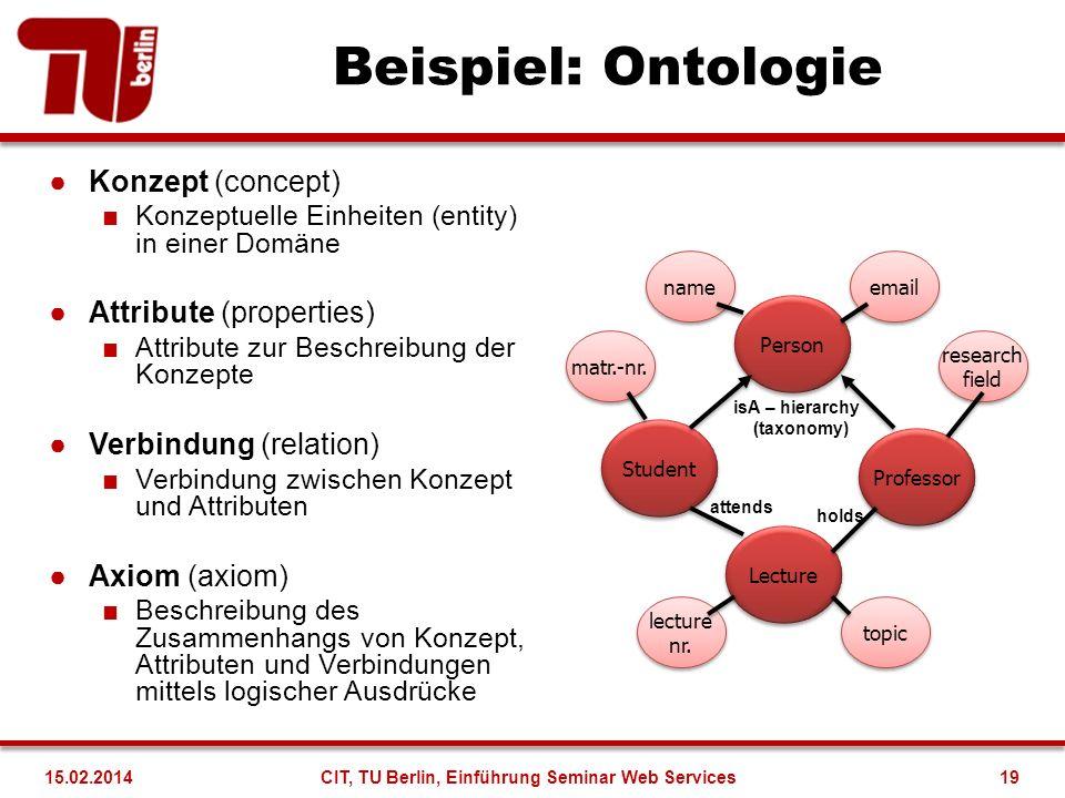Beispiel: Ontologie Konzept (concept) Konzeptuelle Einheiten (entity) in einer Domäne Attribute (properties) Attribute zur Beschreibung der Konzepte V