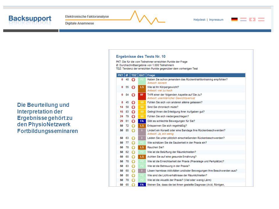 Ein Produkt von PhysioNetzwerk Die Beurteilung und Interpretation der Ergebnisse gehört zu den PhysioNetzwerk Fortbildungsseminaren