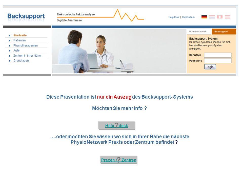 Ein Produkt von PhysioNetzwerk Diese Präsentation ist nur ein Auszug des Backsupport- Systems Möchten Sie mehr Info .