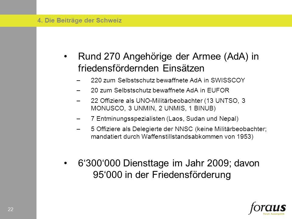 22 4. Die Beiträge der Schweiz Rund 270 Angehörige der Armee (AdA) in friedensfördernden Einsätzen –220 zum Selbstschutz bewaffnete AdA in SWISSCOY –2