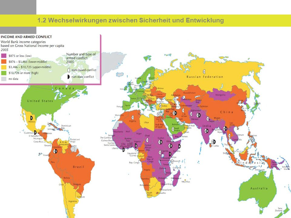 99 1.2 Wechselwirkungen zwischen Sicherheit und Entwicklung Quelle: Human Security Report Project & World Bank, MiniAtlas of Human Security, 2008