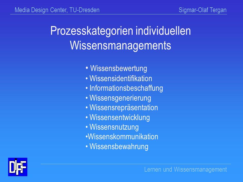Media Design Center, TU-Dresden Sigmar-Olaf Tergan Lernen und Wissensmanagement Lernen vs.