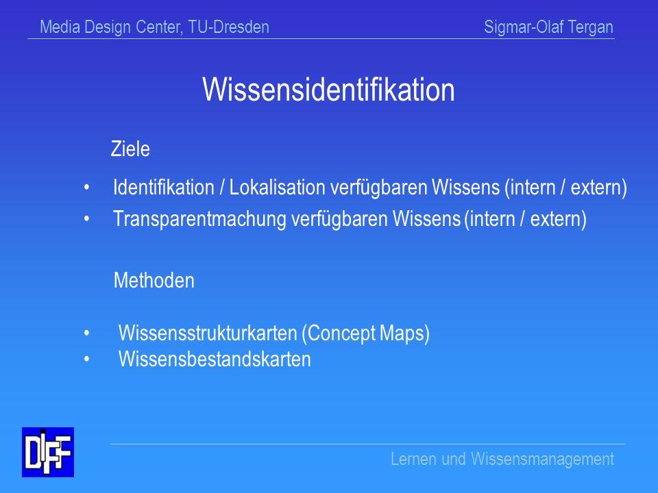 Media Design Center, TU-Dresden Sigmar-Olaf Tergan Lernen und Wissensmanagement Wissensidentifikation