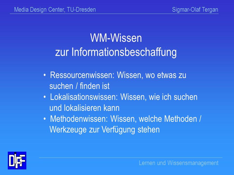 Media Design Center, TU-Dresden Sigmar-Olaf Tergan Lernen und Wissensmanagement Ziele der Informationsbeschaffung Suche nach / Beschaffung von...