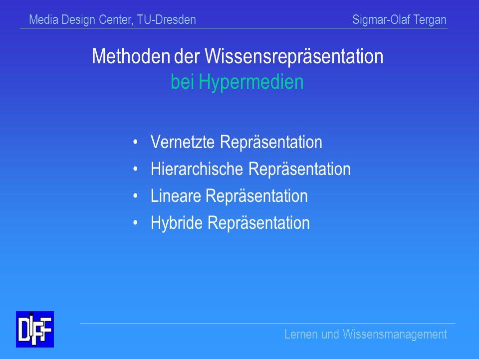 Media Design Center, TU-Dresden Sigmar-Olaf Tergan Lernen und Wissensmanagement Cognitive Flexibility Theory (Spiro et al., 1991) Theorie generativen Wissens (Greeno, 1989) Hybrid-Theorien interner und externer Repräsentationen (z.B.