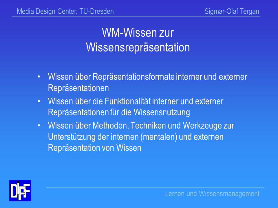 Media Design Center, TU-Dresden Sigmar-Olaf Tergan Lernen und Wissensmanagement Vernetzte Repräsentation Hierarchische Repräsentation Lineare Repräsentation Hybride Repräsentation Methoden der Wissensrepräsentation bei Hypermedien