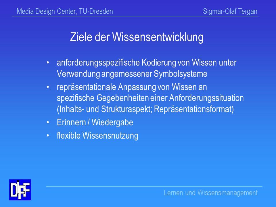Media Design Center, TU-Dresden Sigmar-Olaf Tergan Lernen und Wissensmanagement Wissensentwicklung