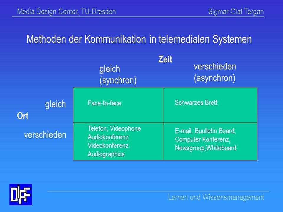 Media Design Center, TU-Dresden Sigmar-Olaf Tergan Lernen und Wissensmanagement Notwendig ist Wissen bezüglich...