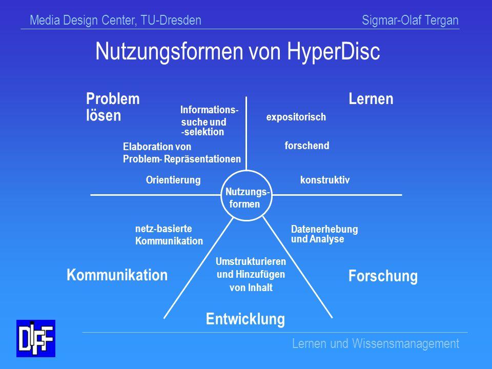 Media Design Center, TU-Dresden Sigmar-Olaf Tergan Lernen und Wissensmanagement