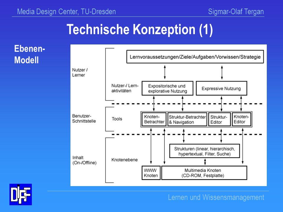 Media Design Center, TU-Dresden Sigmar-Olaf Tergan Lernen und Wissensmanagement Technische Konzeption