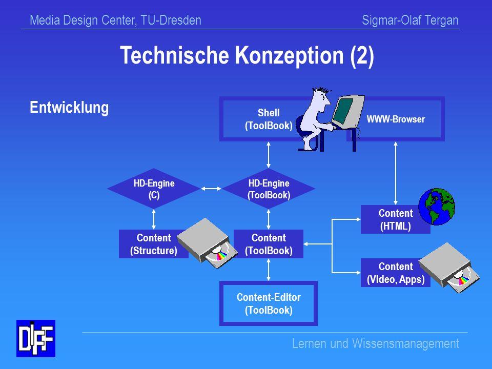 Media Design Center, TU-Dresden Sigmar-Olaf Tergan Lernen und Wissensmanagement Technische Konzeption (1) Ebenen- Modell