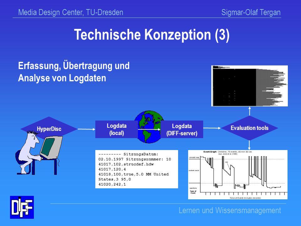 Media Design Center, TU-Dresden Sigmar-Olaf Tergan Lernen und Wissensmanagement Content (ToolBook) Content (Video, Apps) Shell (ToolBook) WWW-Browser Content (HTML) Content (Structure) HD-Engine (ToolBook) HD-Engine (C) Content-Editor (ToolBook) Entwicklung Technische Konzeption (2)
