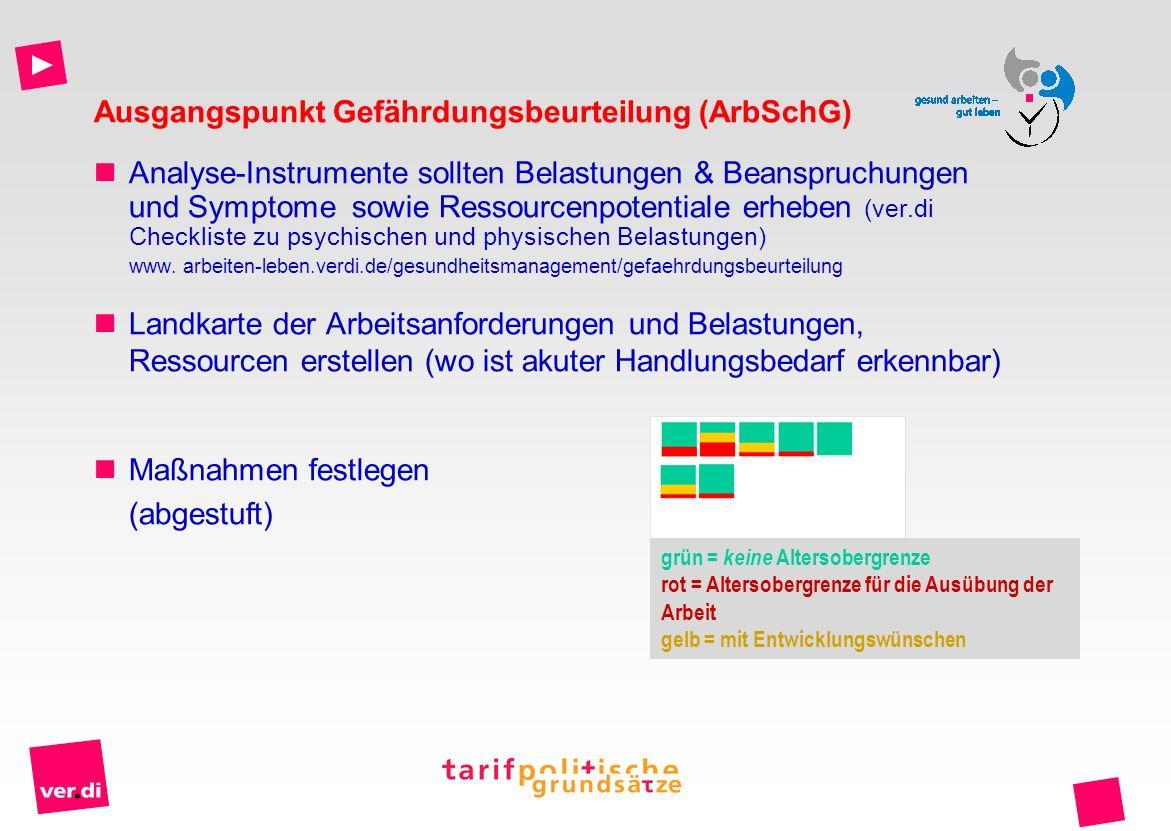 Ausgangspunkt Gefährdungsbeurteilung (ArbSchG) Analyse-Instrumente sollten Belastungen & Beanspruchungen und Symptome sowie Ressourcenpotentiale erheb