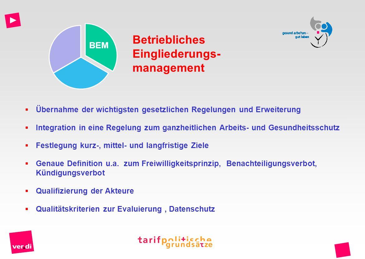 Übernahme der wichtigsten gesetzlichen Regelungen und Erweiterung Integration in eine Regelung zum ganzheitlichen Arbeits- und Gesundheitsschutz Festl