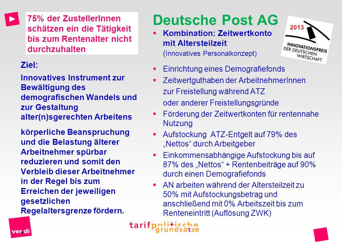 75% der ZustellerInnen schätzen ein die Tätigkeit bis zum Rentenalter nicht durchzuhalten Deutsche Post AG Kombination: Zeitwertkonto mit Altersteilze