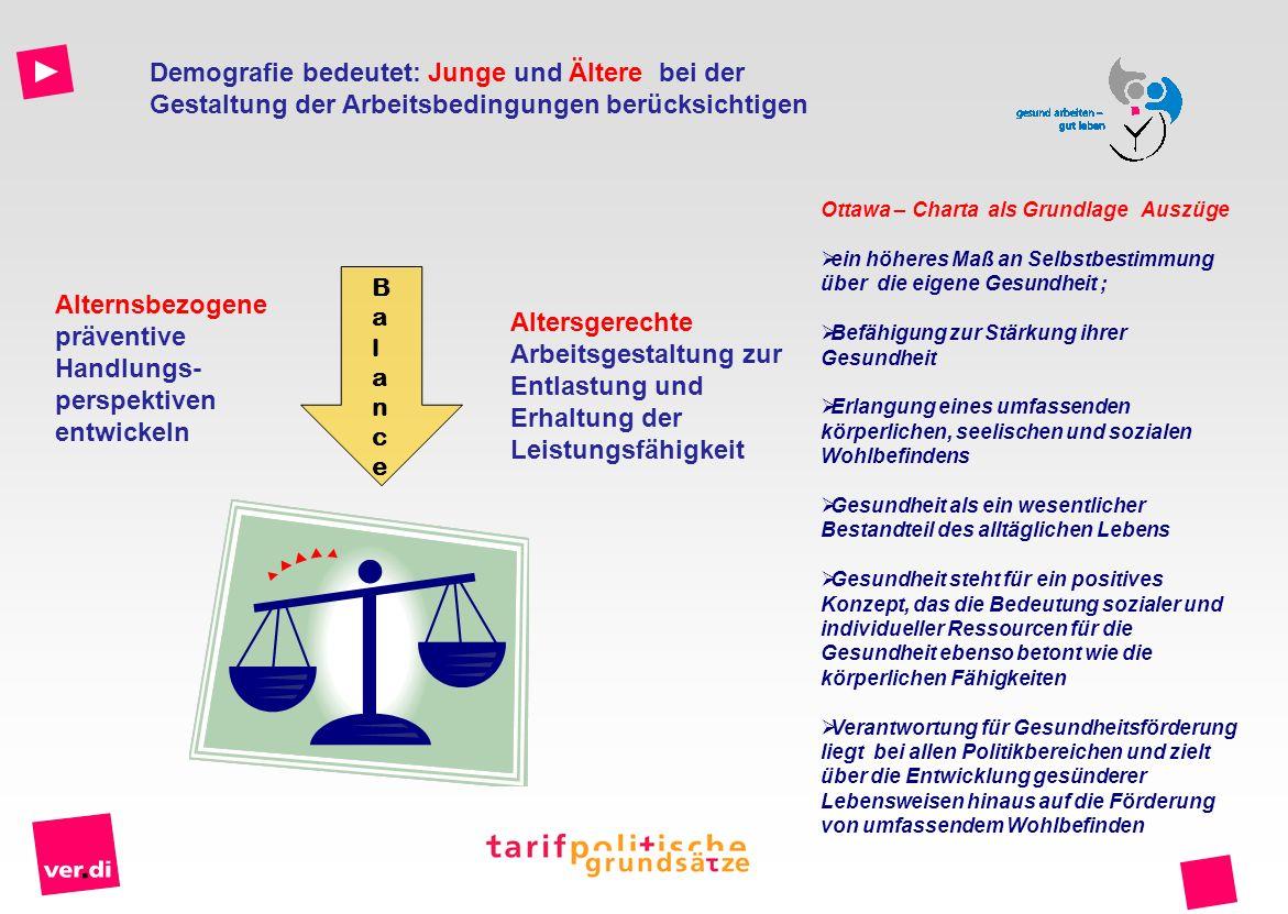 Haus der Arbeitsfähigkeit nach Ilmarinen Quelle: Prof.