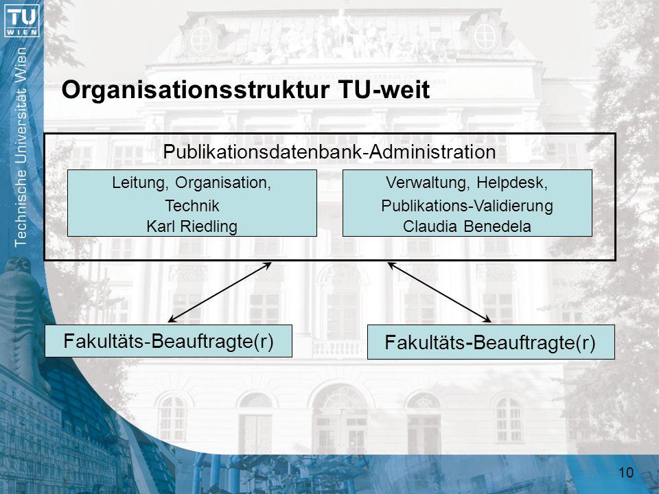 10 Organisationsstruktur TU-weit Fakultäts-Beauftragte(r) Publikationsdatenbank-Administration Leitung, Organisation, Technik Karl Riedling Verwaltung