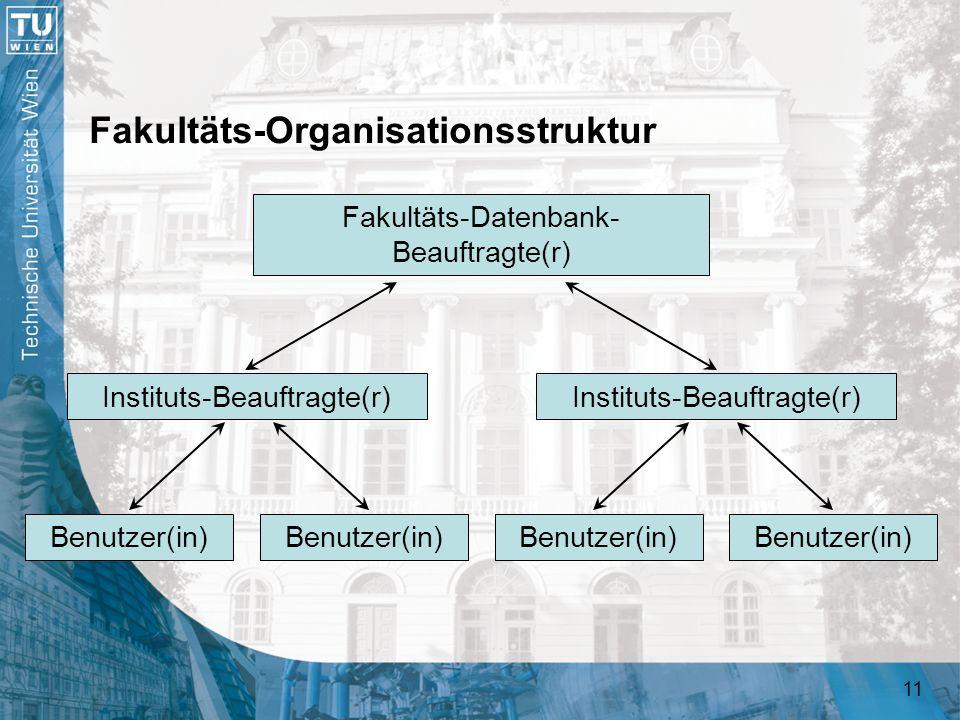 11 Fakultäts-Organisationsstruktur Fakultäts-Datenbank- Beauftragte(r) Instituts-Beauftragte(r) Benutzer(in)