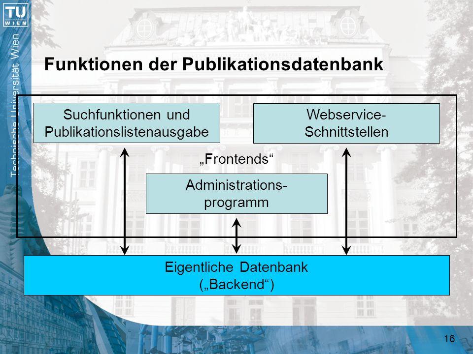 16 Funktionen der Publikationsdatenbank Eigentliche Datenbank (Backend) Administrations- programm Suchfunktionen und Publikationslistenausgabe Webserv