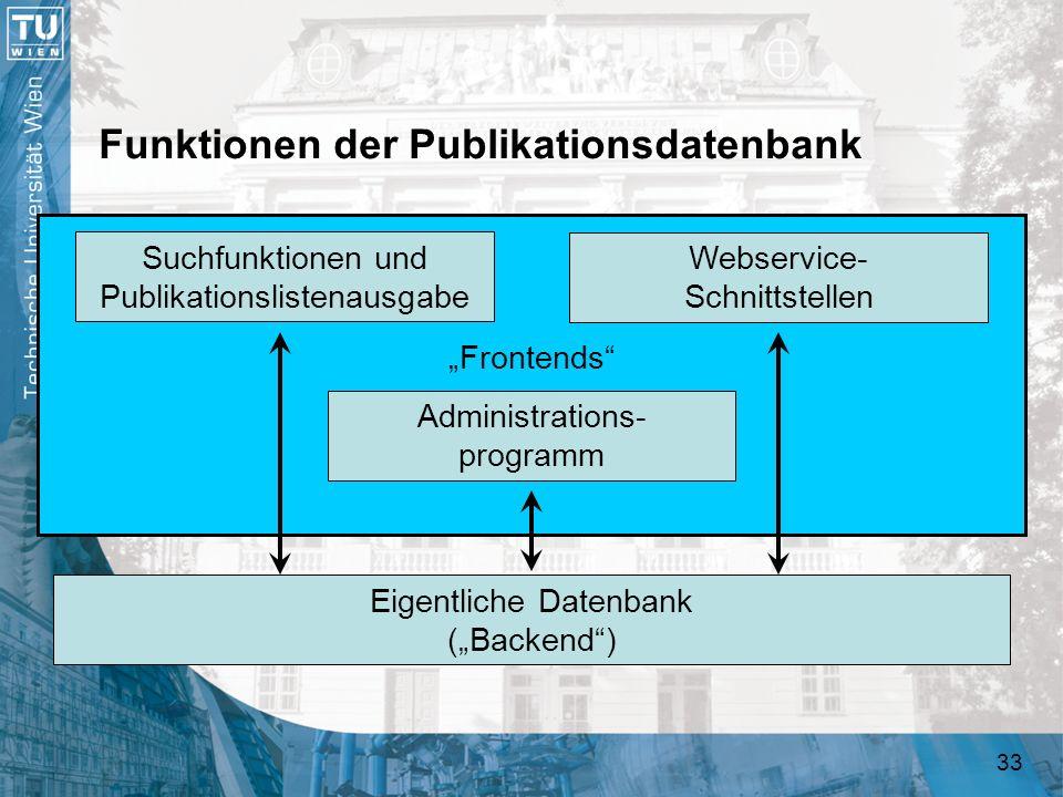 33 Funktionen der Publikationsdatenbank Eigentliche Datenbank (Backend) Administrations- programm Suchfunktionen und Publikationslistenausgabe Webserv