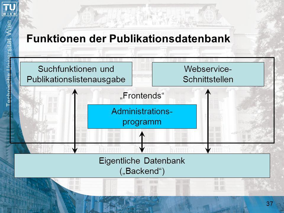 37 Funktionen der Publikationsdatenbank Eigentliche Datenbank (Backend) Administrations- programm Suchfunktionen und Publikationslistenausgabe Webserv