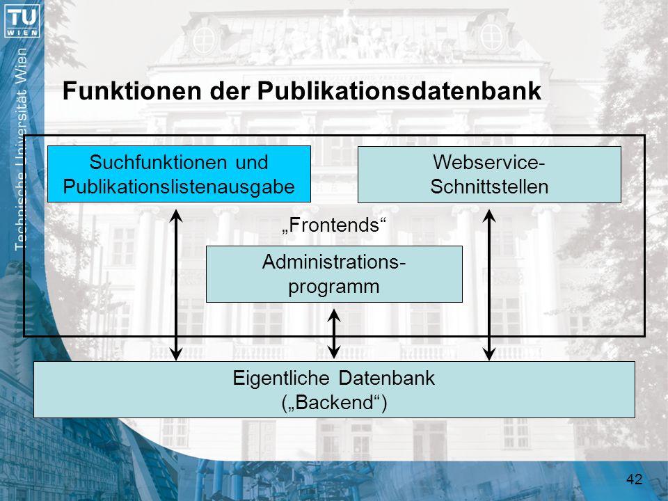 42 Funktionen der Publikationsdatenbank Eigentliche Datenbank (Backend) Administrations- programm Suchfunktionen und Publikationslistenausgabe Webserv