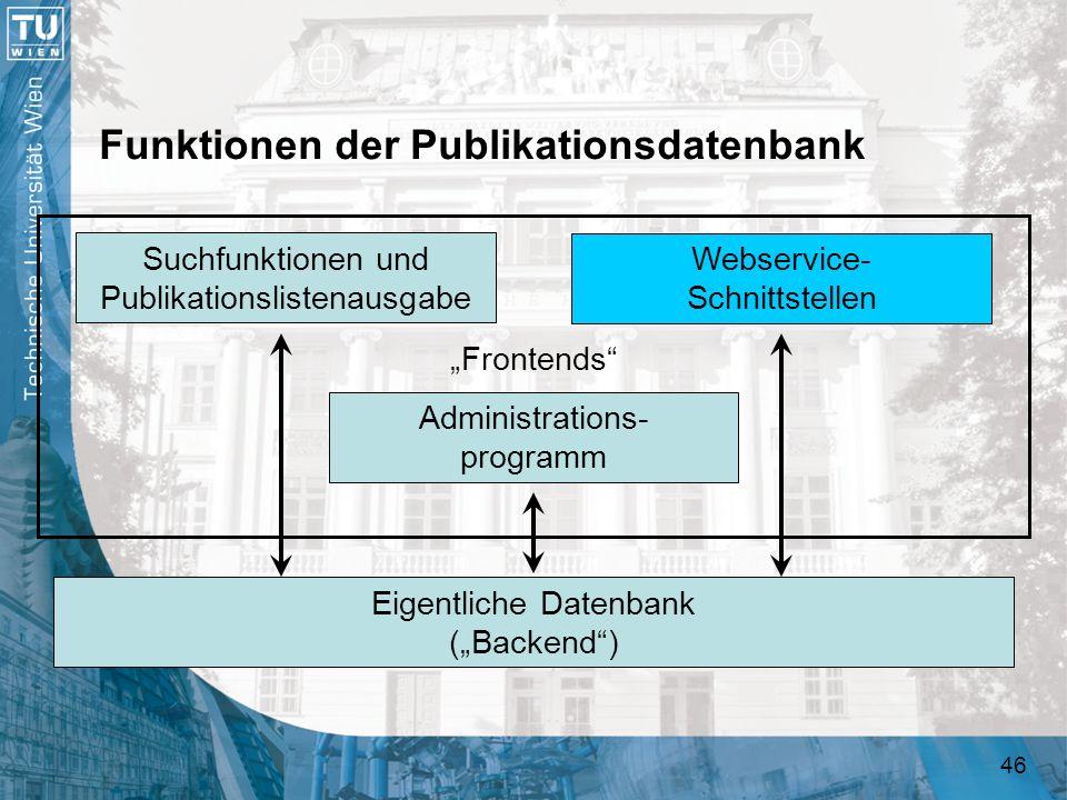 46 Funktionen der Publikationsdatenbank Eigentliche Datenbank (Backend) Administrations- programm Suchfunktionen und Publikationslistenausgabe Webserv