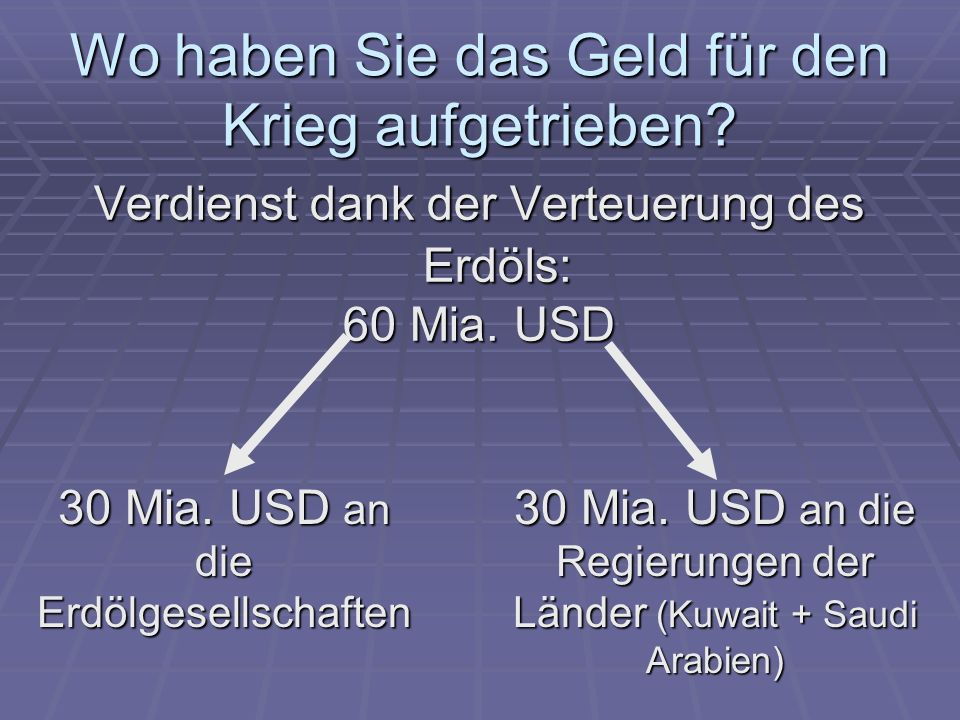 Wo haben Sie das Geld für den Krieg aufgetrieben? Verdienst dank der Verteuerung des Erdöls: 60 Mia. USD 30 Mia. USD an die Erdölgesellschaften 30 Mia