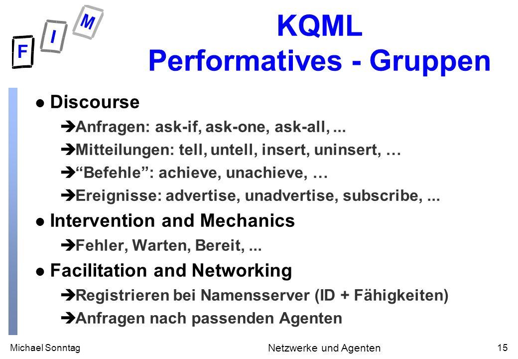 Michael Sonntag15 Netzwerke und Agenten KQML Performatives - Gruppen l Discourse èAnfragen: ask-if, ask-one, ask-all,...