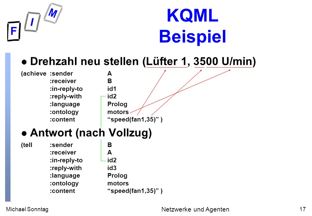 Michael Sonntag17 Netzwerke und Agenten KQML Beispiel l Drehzahl neu stellen (Lüfter 1, 3500 U/min) (achieve:senderA :receiverB :in-reply-toid1 :reply-withid2 :languageProlog :ontologymotors :contentspeed(fan1,35) ) l Antwort (nach Vollzug) (tell:senderB :receiverA :in-reply-toid2 :reply-withid3 :languageProlog :ontologymotors :contentspeed(fan1,35) )