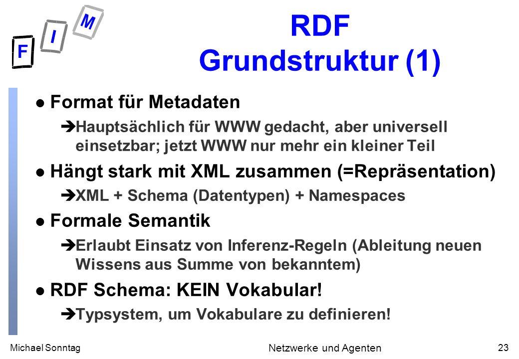 Michael Sonntag23 Netzwerke und Agenten l Format für Metadaten èHauptsächlich für WWW gedacht, aber universell einsetzbar; jetzt WWW nur mehr ein kleiner Teil l Hängt stark mit XML zusammen (=Repräsentation) èXML + Schema (Datentypen) + Namespaces l Formale Semantik èErlaubt Einsatz von Inferenz-Regeln (Ableitung neuen Wissens aus Summe von bekanntem) l RDF Schema: KEIN Vokabular.