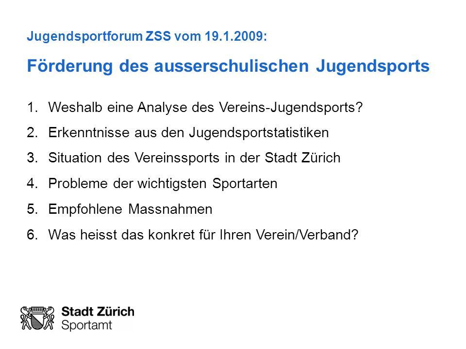 Jugendsportforum ZSS vom 19.1.2009: Förderung des ausserschulischen Jugendsports 1.Weshalb eine Analyse des Vereins-Jugendsports? 2.Erkenntnisse aus d