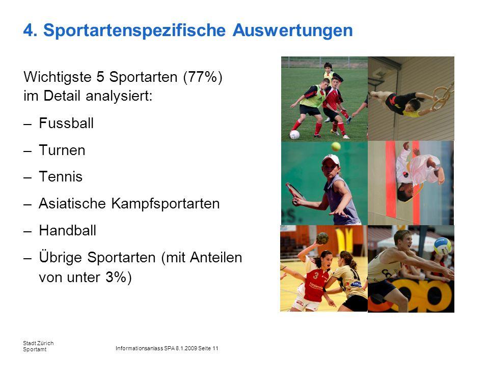 Informationsanlass SPA 8.1.2009 Seite 11 Stadt Zürich Sportamt 4. Sportartenspezifische Auswertungen Wichtigste 5 Sportarten (77%) im Detail analysier