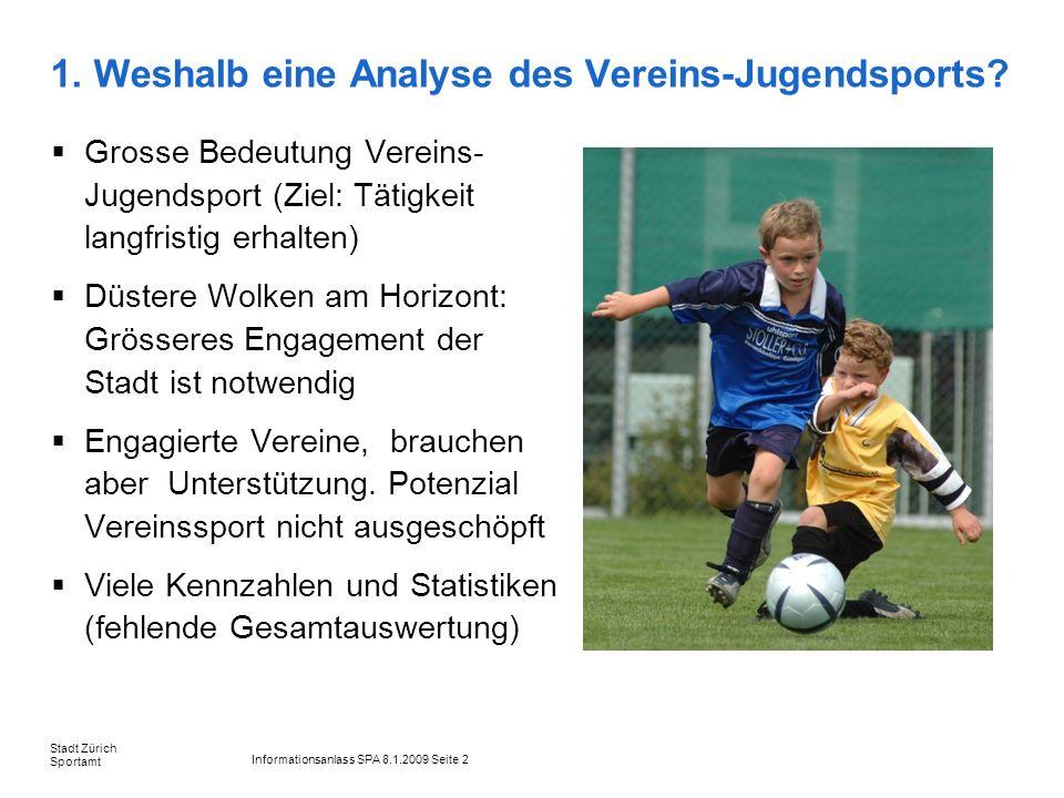 Informationsanlass SPA 8.1.2009 Seite 2 Stadt Zürich Sportamt 1. Weshalb eine Analyse des Vereins-Jugendsports? Grosse Bedeutung Vereins- Jugendsport