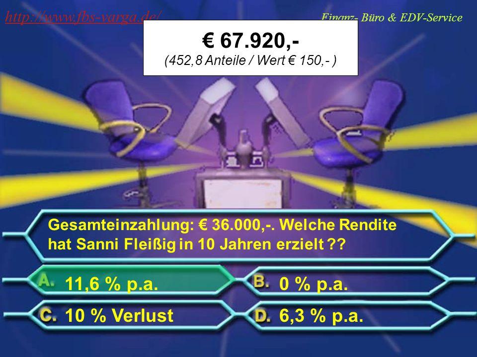 Gesamteinzahlung: 36.000,-. Welche Rendite hat Sanni Fleißig in 10 Jahren erzielt ?? 11,6 % p.a. 6,3 % p.a.10 % Verlust 0 % p.a. http://www.fbs-varga.