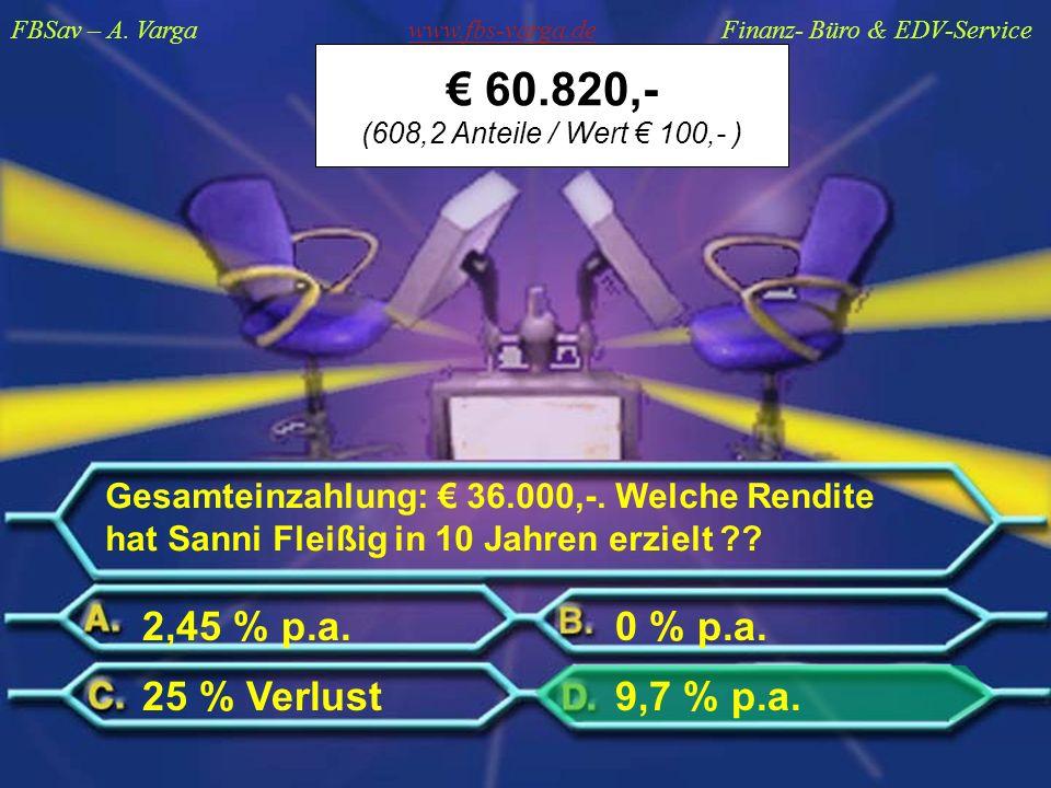 Gesamteinzahlung: 36.000,-. Welche Rendite hat Sanni Fleißig in 10 Jahren erzielt ?? 2,45 % p.a. 9,7 % p.a.25 % Verlust 0 % p.a. FBSav – A. Varga www.