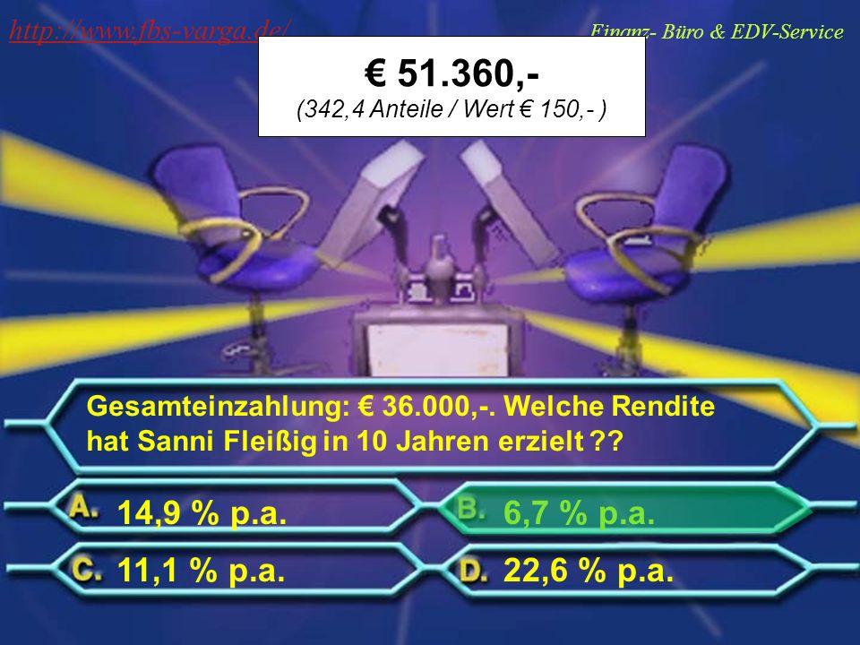 Gesamteinzahlung: 36.000,-. Welche Rendite hat Sanni Fleißig in 10 Jahren erzielt ?? 14,9 % p.a. 22,6 % p.a.11,1 % p.a. 6,7 % p.a. http://www.fbs-varg