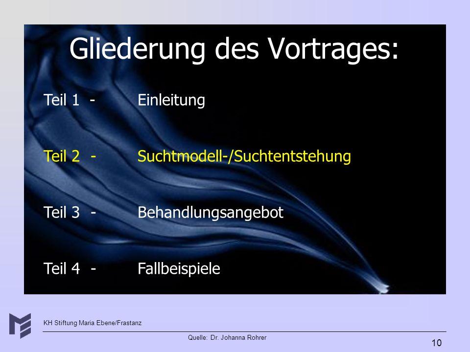 KH Stiftung Maria Ebene/Frastanz Quelle: Dr. Johanna Rohrer 10 Gliederung des Vortrages: Teil 1 -Einleitung Teil 2-Suchtmodell-/Suchtentstehung Teil 3