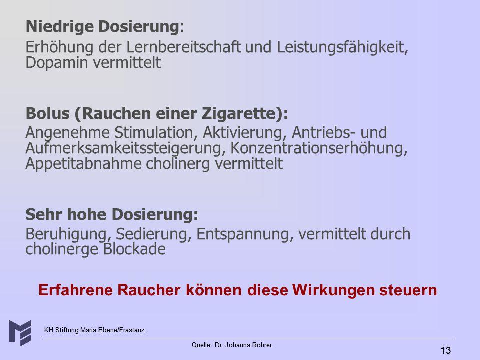 KH Stiftung Maria Ebene/Frastanz Quelle: Dr. Johanna Rohrer 13 Niedrige Dosierung: Erhöhung der Lernbereitschaft und Leistungsfähigkeit, Dopamin vermi