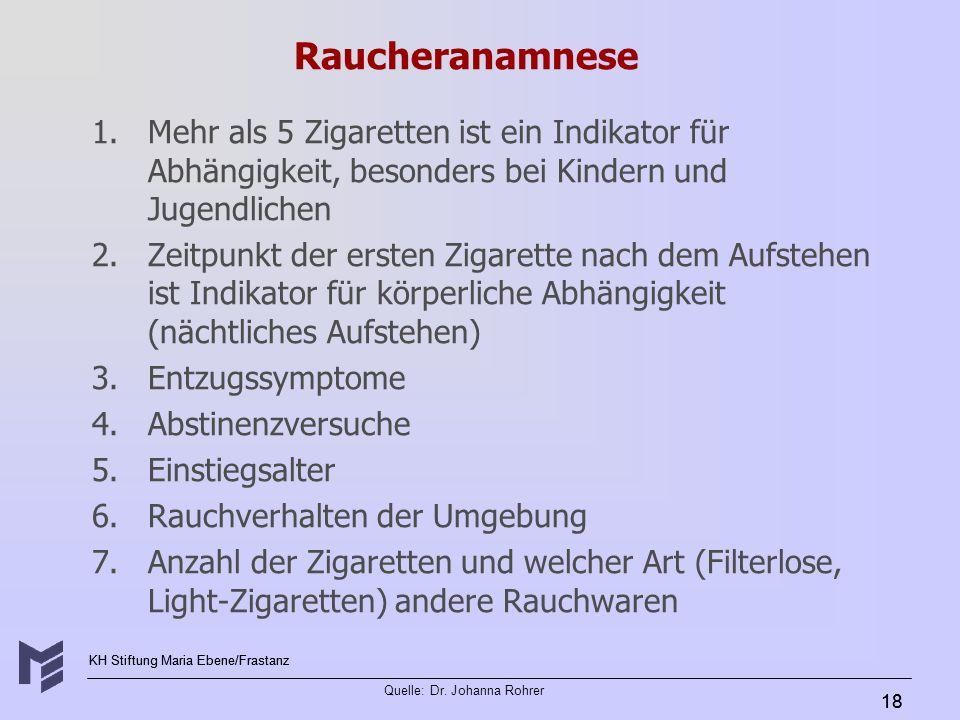KH Stiftung Maria Ebene/Frastanz Quelle: Dr. Johanna Rohrer 18 Raucheranamnese 1. 1.Mehr als 5 Zigaretten ist ein Indikator für Abhängigkeit, besonder