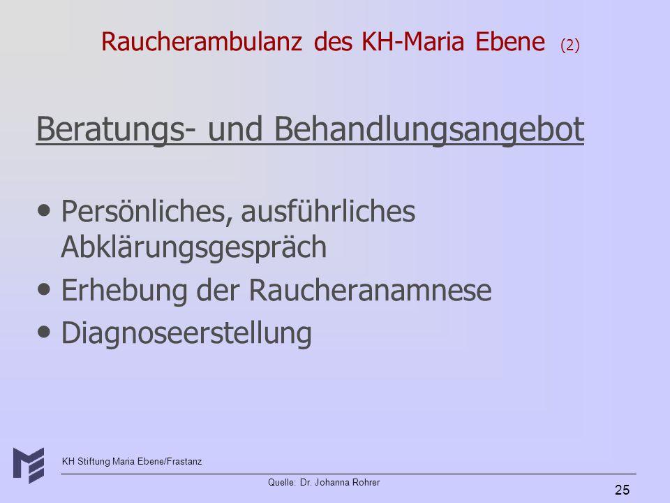 KH Stiftung Maria Ebene/Frastanz Quelle: Dr. Johanna Rohrer 25 Raucherambulanz des KH-Maria Ebene (2) Beratungs- und Behandlungsangebot Persönliches,