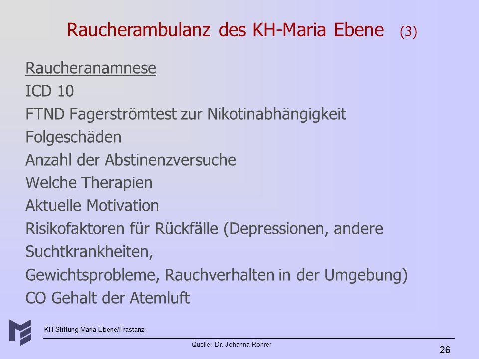 KH Stiftung Maria Ebene/Frastanz Quelle: Dr. Johanna Rohrer 26 Raucheranamnese ICD 10 FTND Fagerströmtest zur Nikotinabhängigkeit Folgeschäden Anzahl
