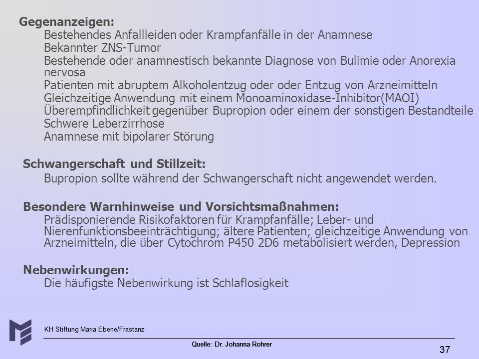 KH Stiftung Maria Ebene/Frastanz Quelle: Dr. Johanna Rohrer 37 Gegenanzeigen: Bestehendes Anfallleiden oder Krampfanfälle in der Anamnese Bekannter ZN