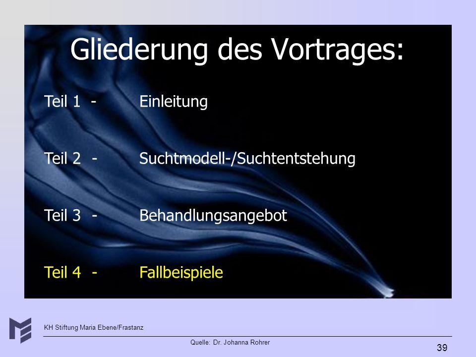 KH Stiftung Maria Ebene/Frastanz Quelle: Dr. Johanna Rohrer 39 Gliederung des Vortrages: Teil 1 -Einleitung Teil 2-Suchtmodell-/Suchtentstehung Teil 3