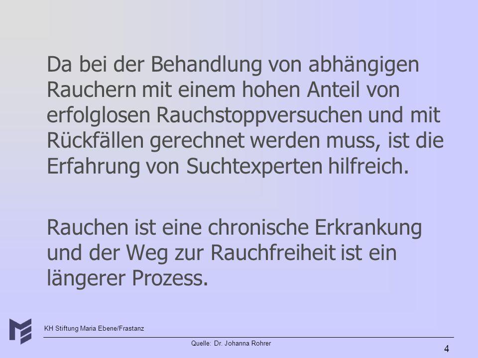 KH Stiftung Maria Ebene/Frastanz Quelle: Dr. Johanna Rohrer 4 Da bei der Behandlung von abhängigen Rauchern mit einem hohen Anteil von erfolglosen Rau