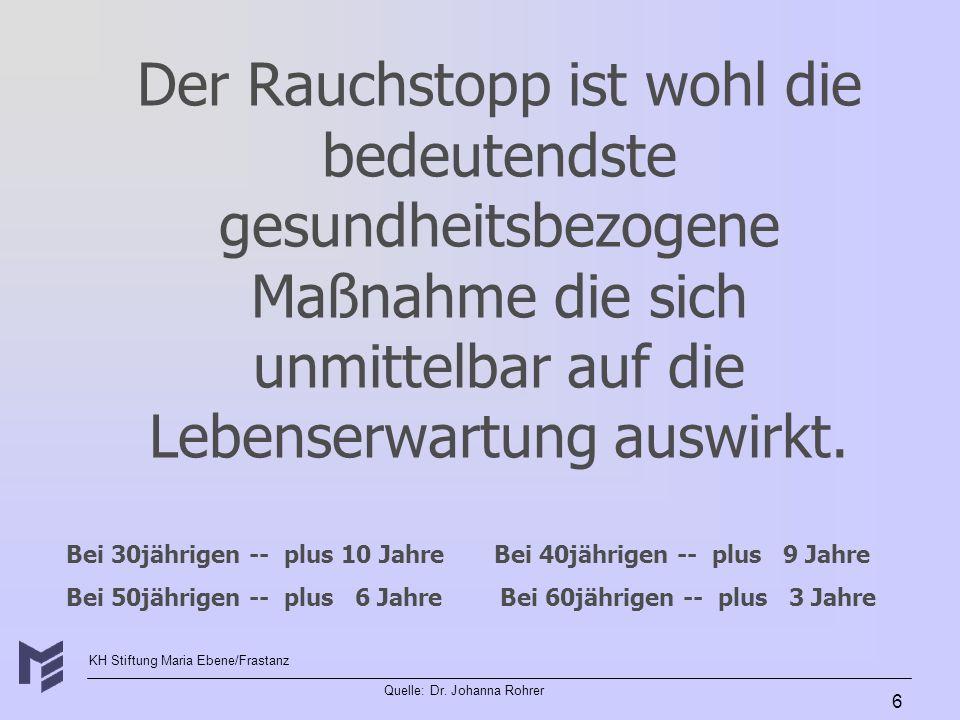 KH Stiftung Maria Ebene/Frastanz Quelle: Dr. Johanna Rohrer 6 Der Rauchstopp ist wohl die bedeutendste gesundheitsbezogene Maßnahme die sich unmittelb