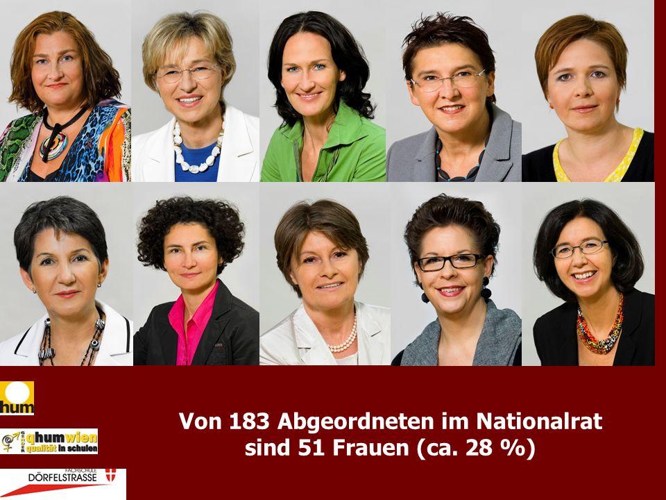 Von 183 Abgeordneten im Nationalrat sind 51 Frauen (ca. 28 %)
