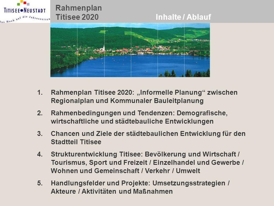 Rahmenplan Titisee 2020 Inhalte / Ablauf 1.Rahmenplan Titisee 2020: Informelle Planung zwischen Regionalplan und Kommunaler Bauleitplanung 2.Rahmenbed
