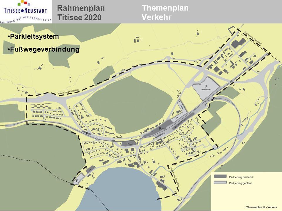Rahmenplan Titisee 2020 Themenplan Verkehr Parkleitsystem Fußwegeverbindung